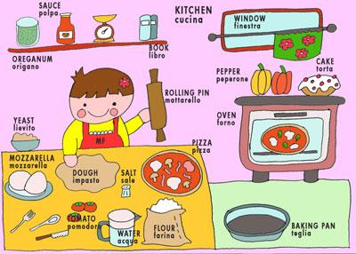 inglese_kitchen00